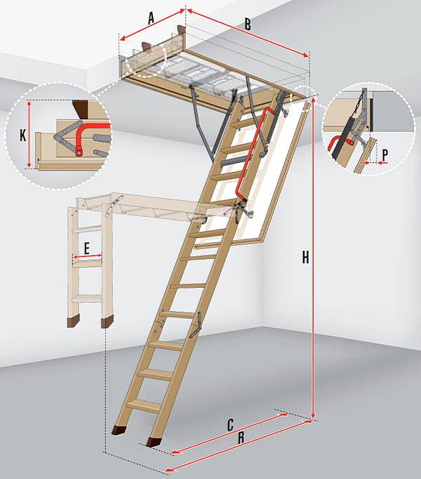 Schody strychowe segmentowe